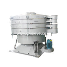 High precision circular swing sieve/screen machine